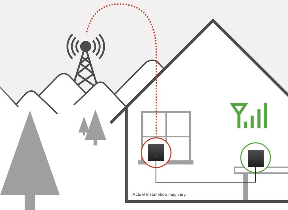 Amplifiez le signal cellulaire dans votre maison sans for Antenne cellulaire maison