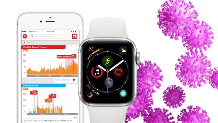 apple watch cardiogram covid19