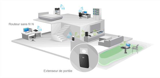Augmenter la port e du signal internet wi fi partout dans - Augmenter portee votre wifi avec repeteur ...