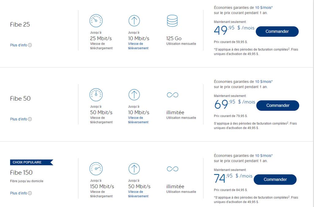 Comparaison Forfait Internet : conseils pour bien choisir son fournisseur internet ~ Medecine-chirurgie-esthetiques.com Avis de Voitures