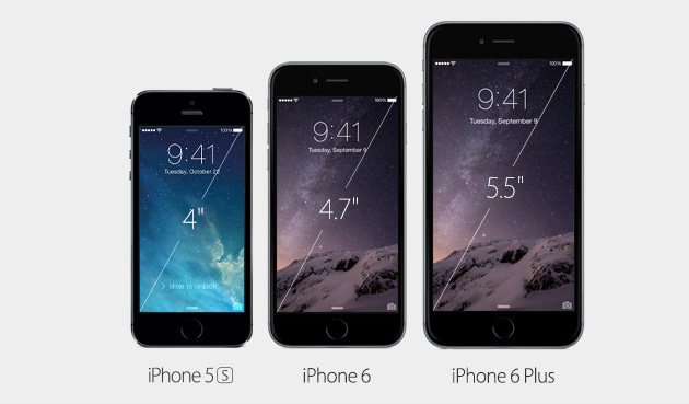 iPhone 6 comparatif