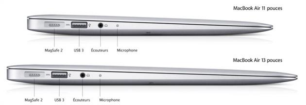 MacBook Air dimensions et ports